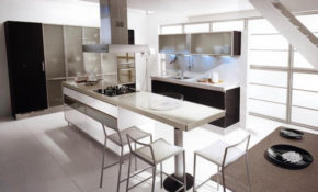 Perfect Kitchen Design Ideas Photos 30 For Decorating Home Ideas with Kitchen Design Ideas Photos